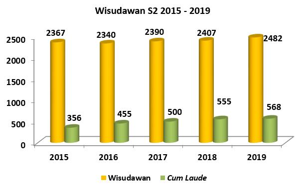 wisudawan_s2_nov_2019
