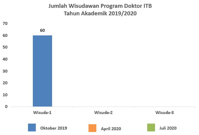 wisuda_s3_oktober_2019