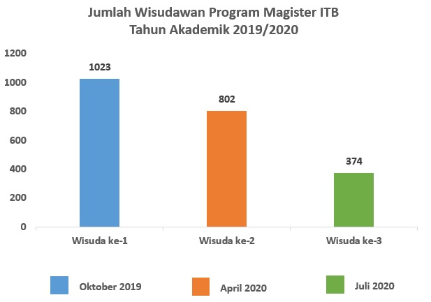 wisuda_s2_juli_2020
